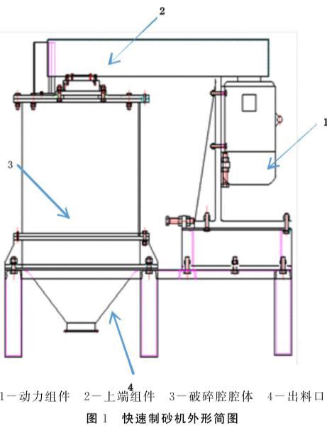 快速制砂机工作原理及优点